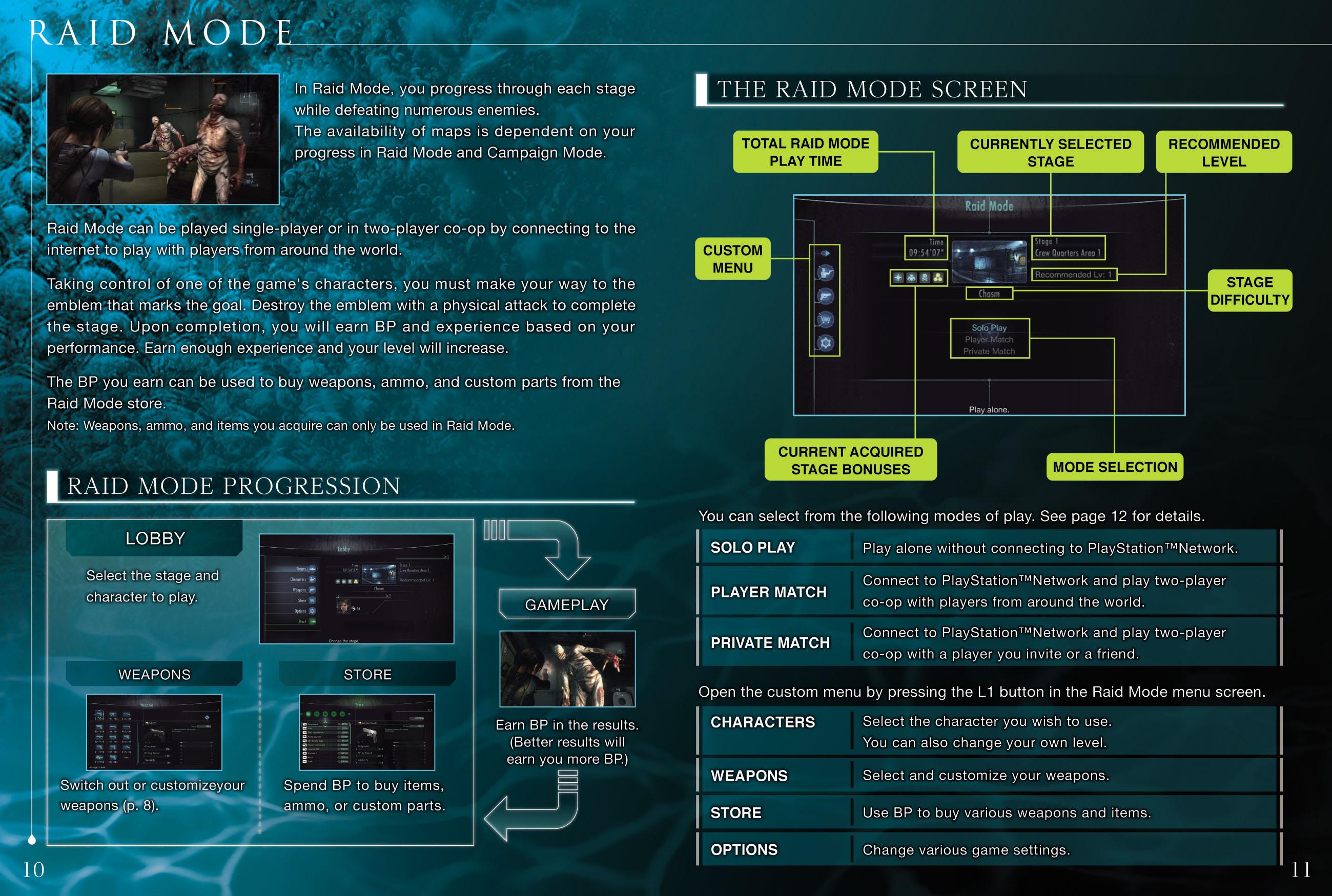 RESIDENT EVIL REVELATIONS Official Online Manual