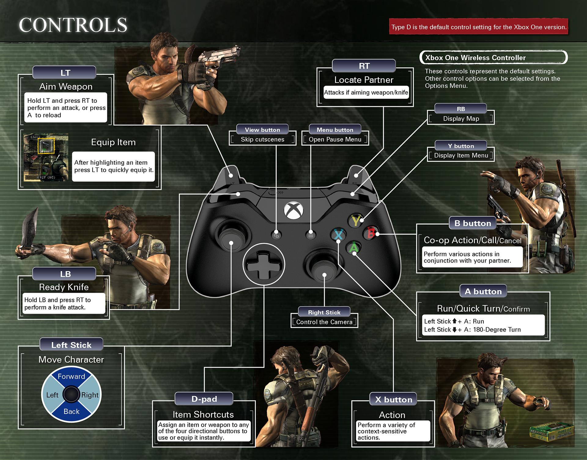 RESIDENT EVIL 5 Official Web Manual on