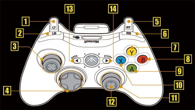 Геймпад Xbox 360