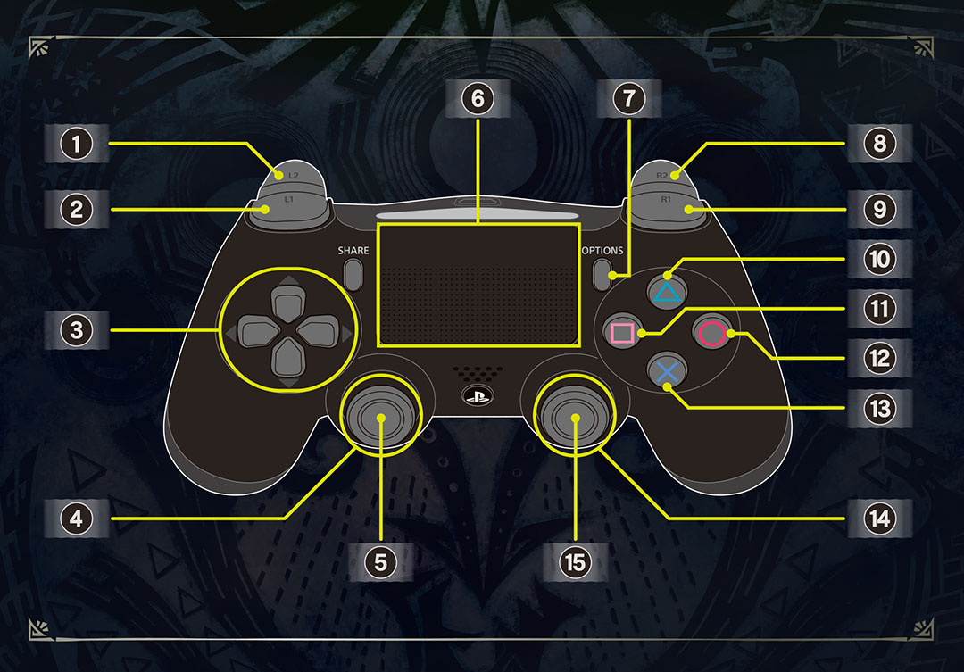 Monster Hunter World Iceborne Official Web Manual Basic Controls