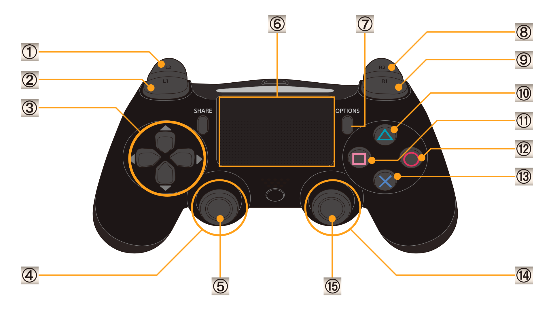 Xbox Wireless Controller Diagram Guide And Troubleshooting Of Resident Evil 7 Official Web Manual One Map 360 Schematic