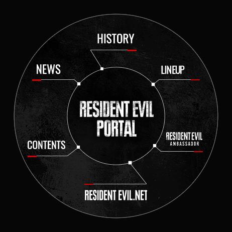 Resident Evil Portal